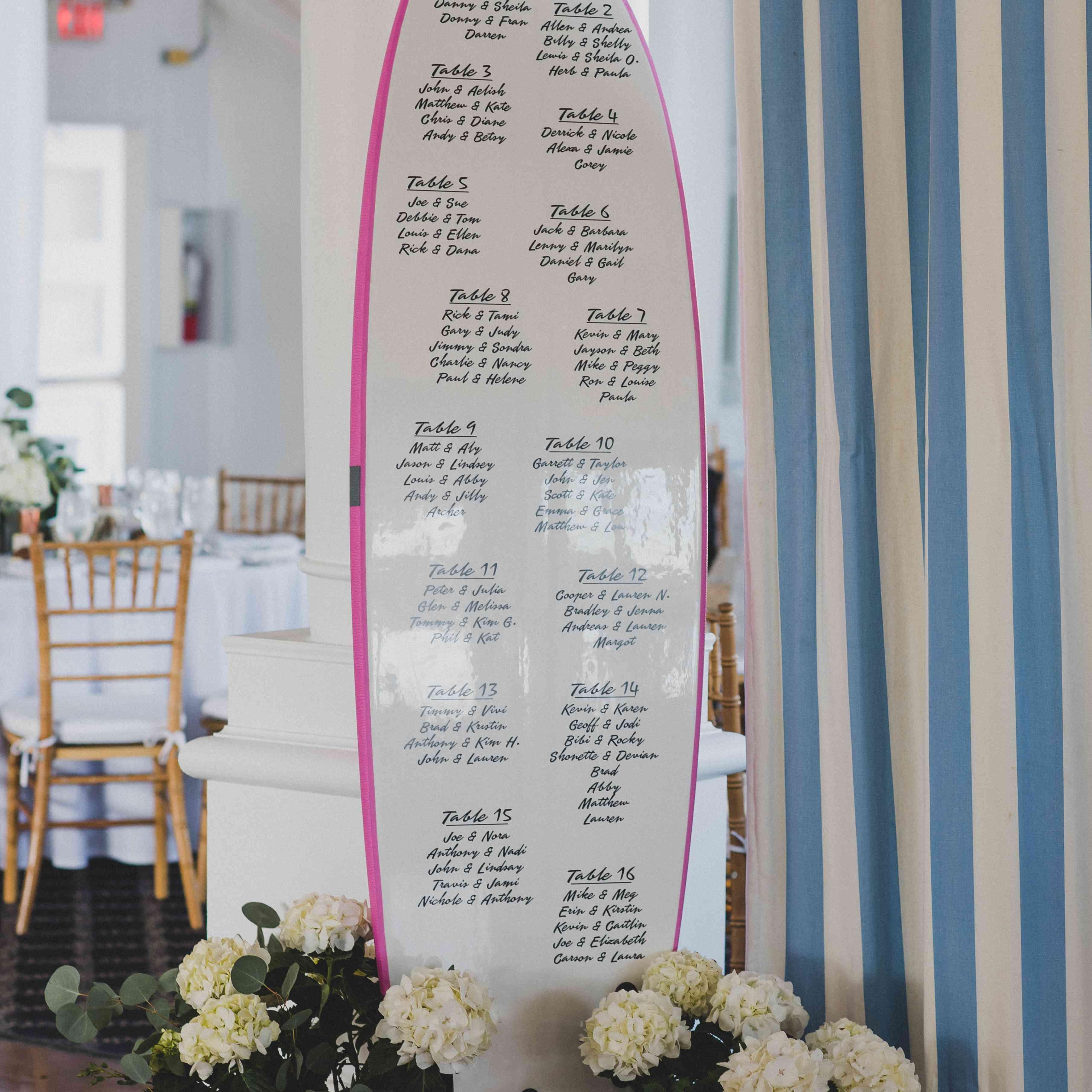 Surfboard Escort Card Display