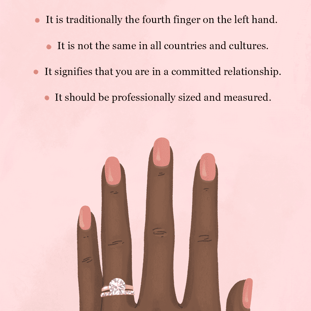 Everything You Need to Know About Ring Fingers