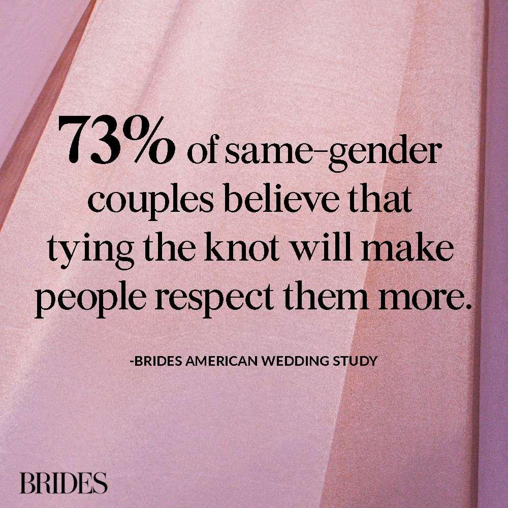 same gender respect aws