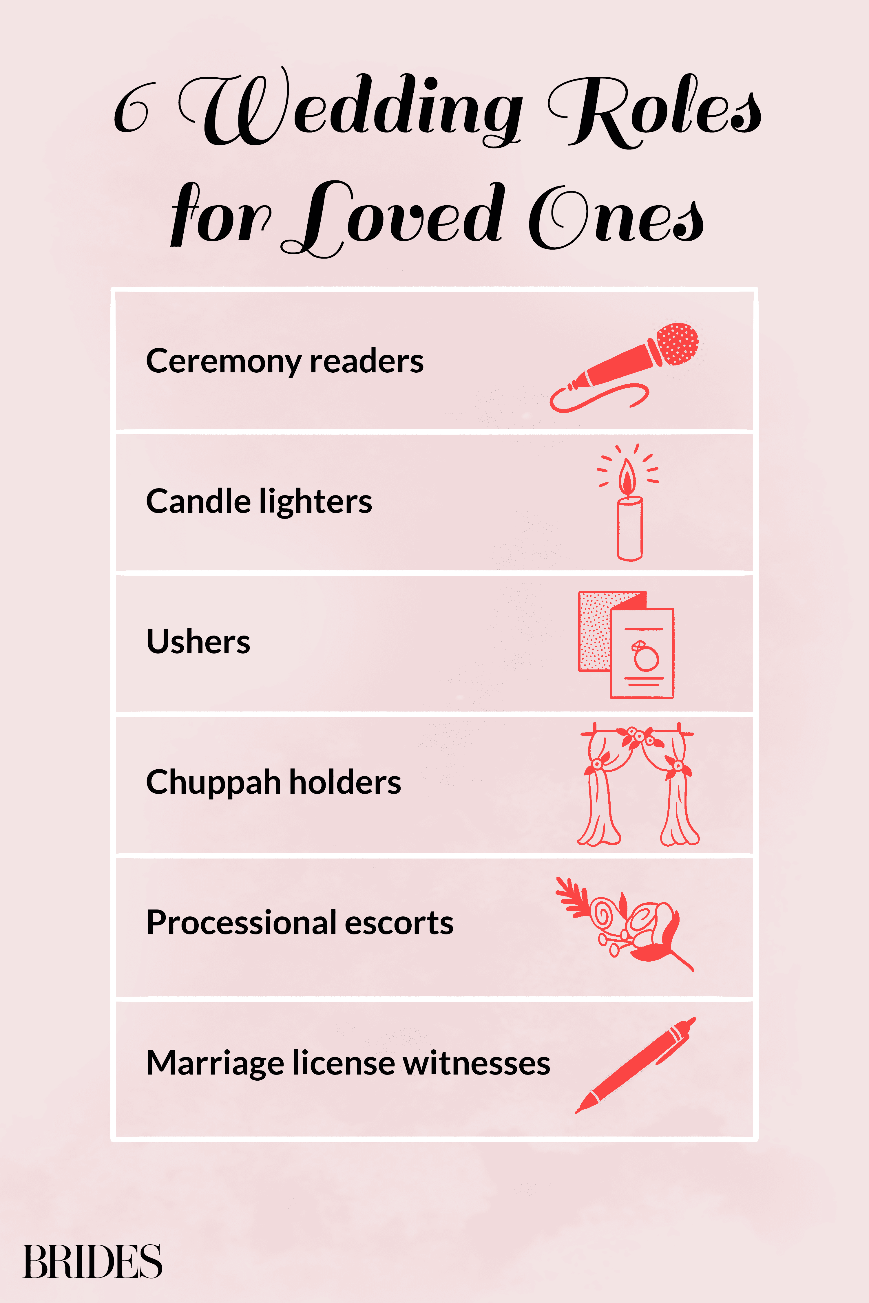 wedding roles for loved ones