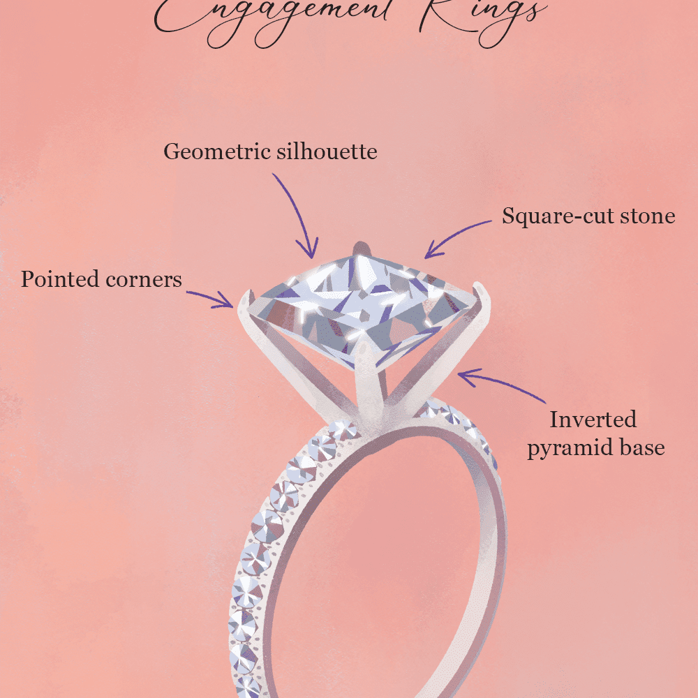 Princess Cut Diamond Engagement Rings The Complete Guide