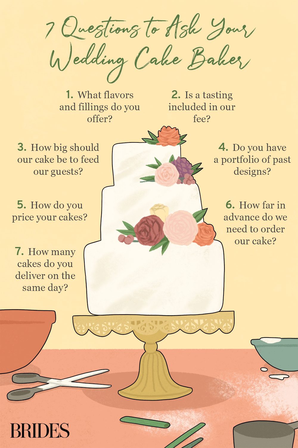 7 Questions to Ask Your Wedding Cake Baker