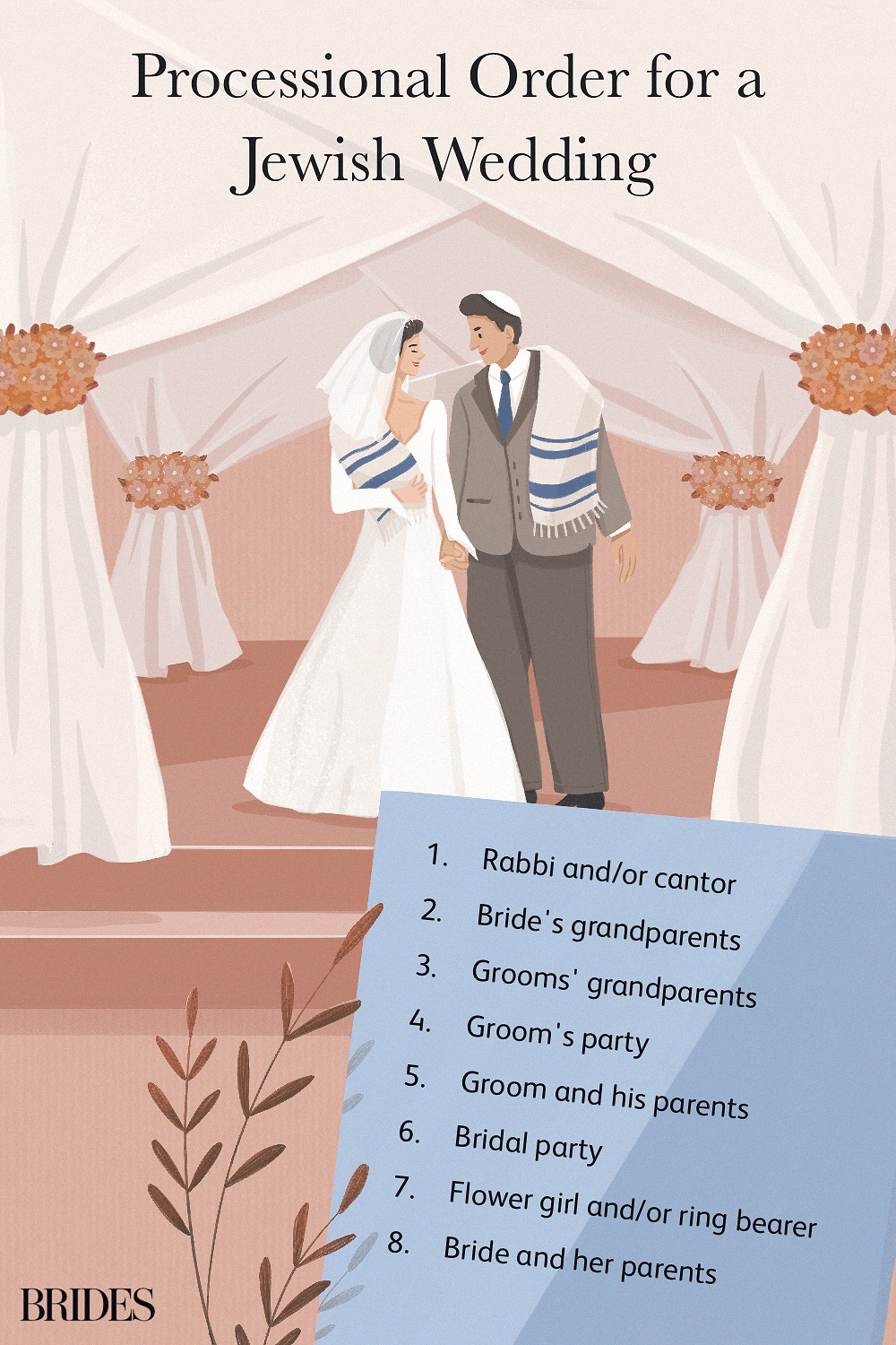 Processional Order for a Jewish Wedding