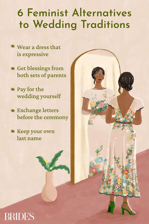 Feminist Wedding Ideas