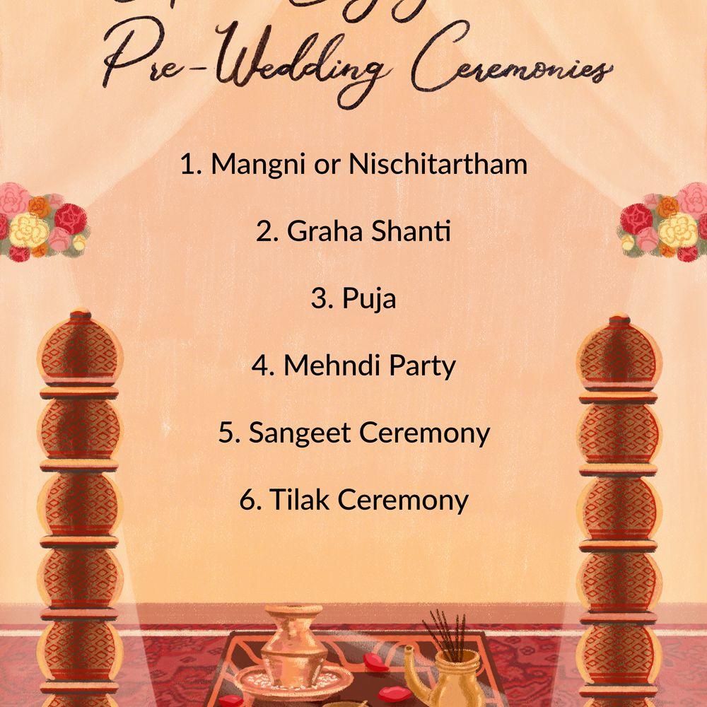 Hindu Pre-Wedding Ceremonies