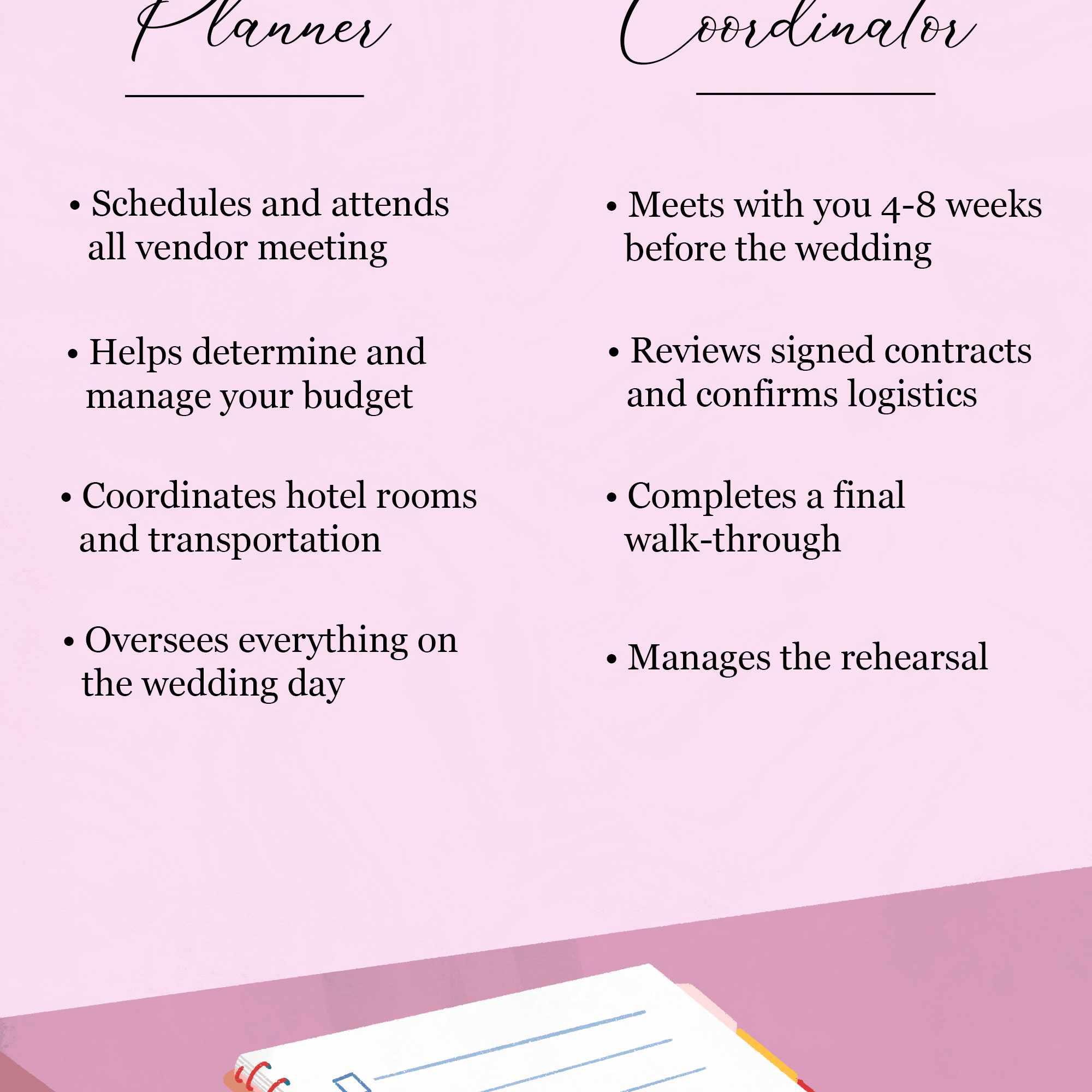 Organizer Job Description