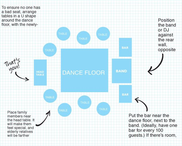 we u0026 39 ve mapped out the perfect wedding reception layout