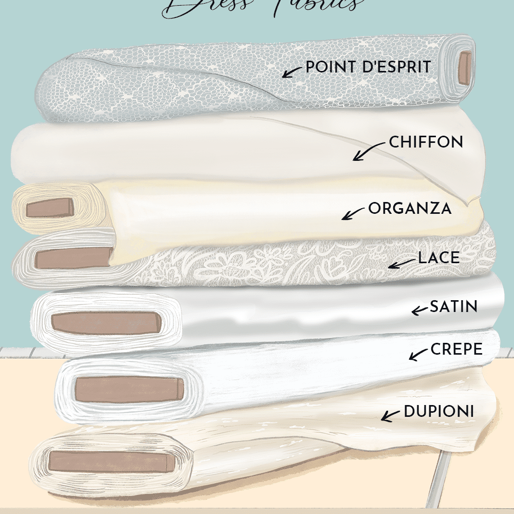 Wedding Dress Fabric Guide The A To Z Of Wedding Dress Materials