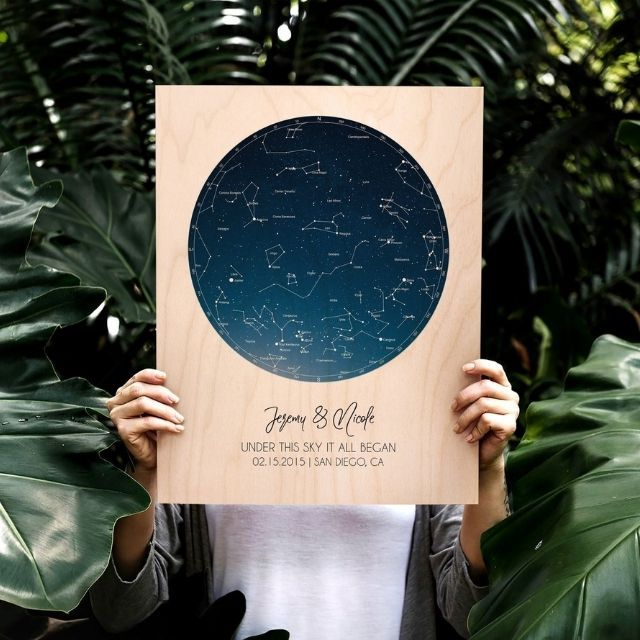 WoodLifePrints Constellation Map on Wood
