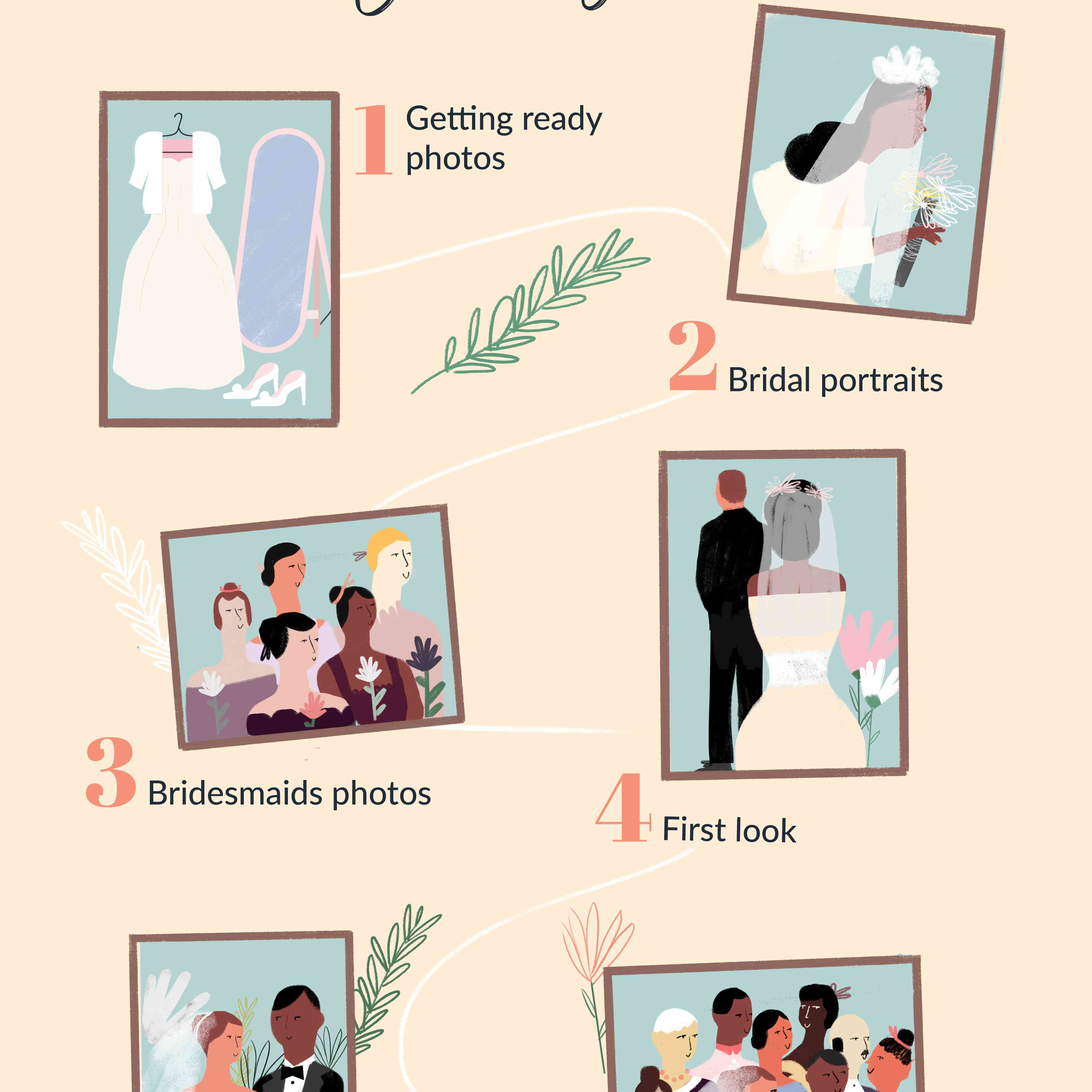 How To Plan Your Wedding Day And Reception Timeline