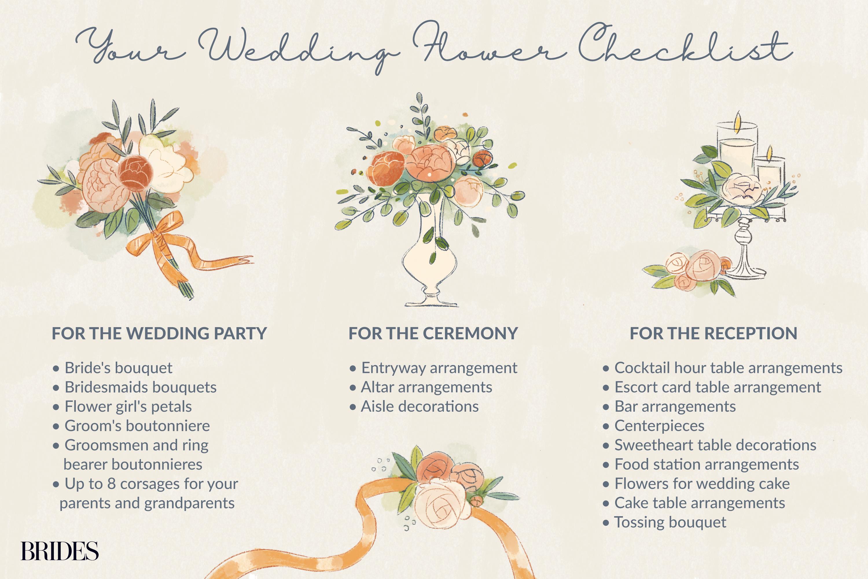 Wedding Flower Checklist Every Bouquet Arrangement To Plan For