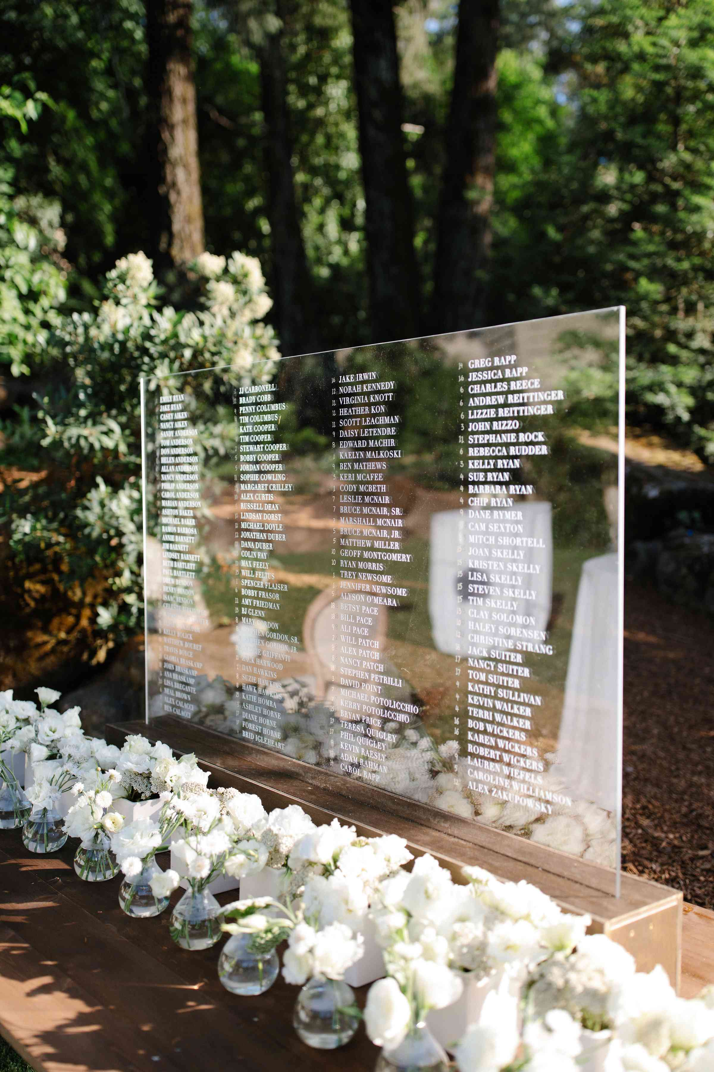 <p>lucite seating chart</p><br><br>