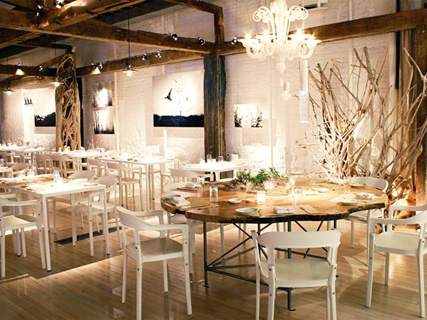 The Best Restaurant Venues In Nyc