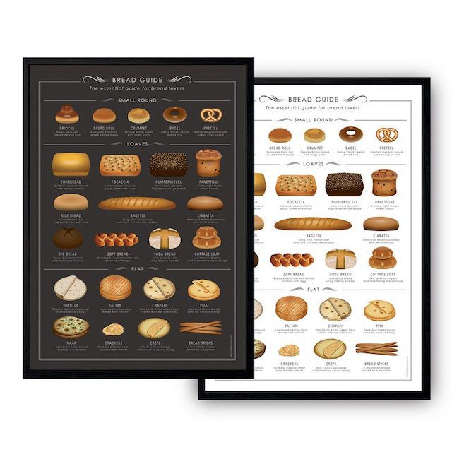 Bread Baking Poster