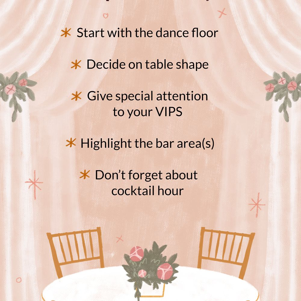 How to Plan Your Reception Layout