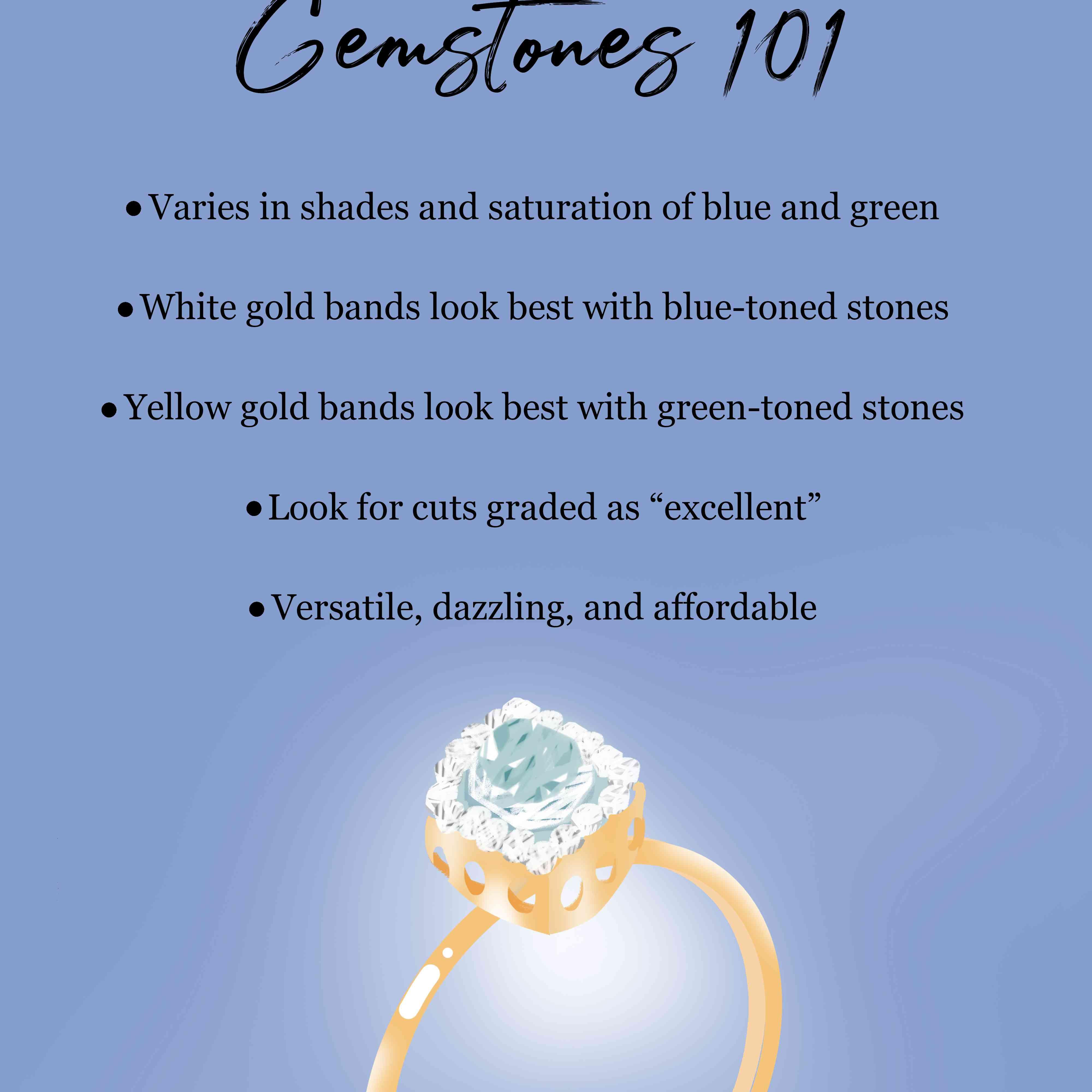 Aquamarine Gemstones 101