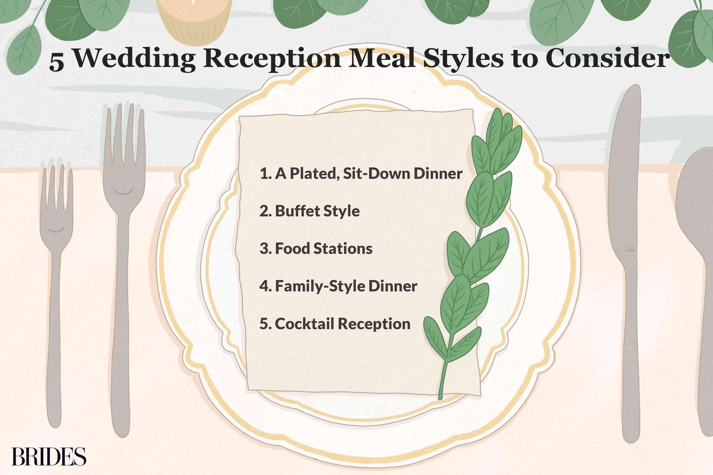 Wedding Reception Meal Styles