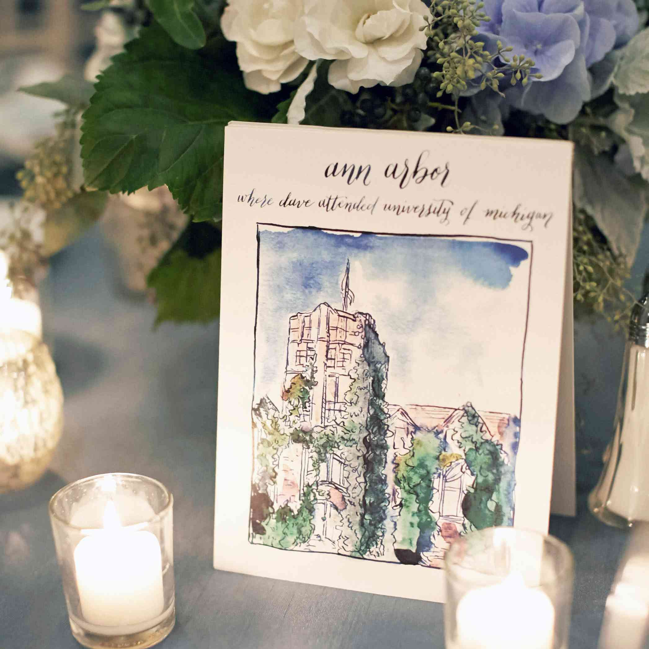 <p>Watercolor Table Settings</p><br><br>