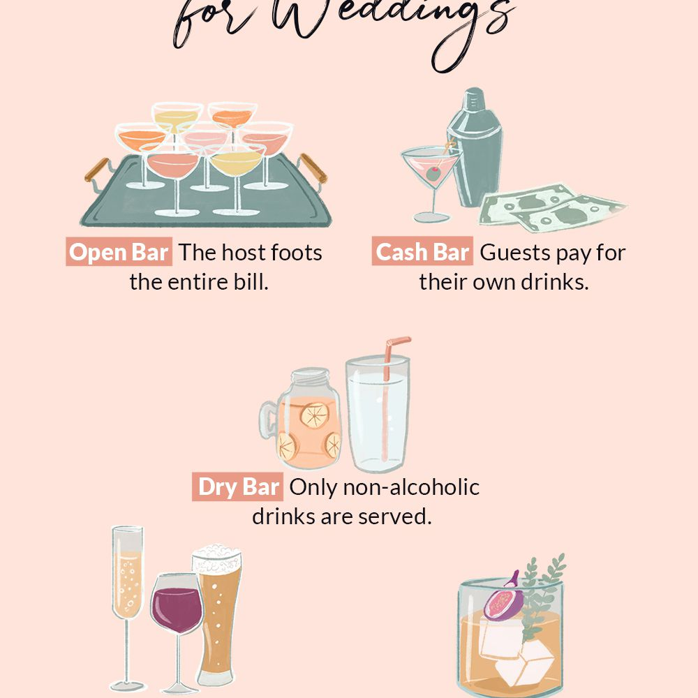 types of bars for wedding