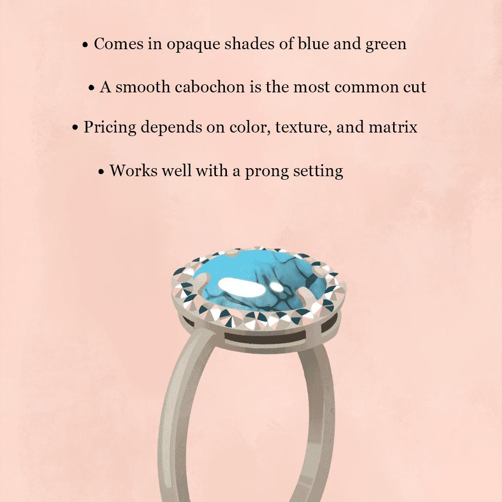Turquoise Gemstones 101