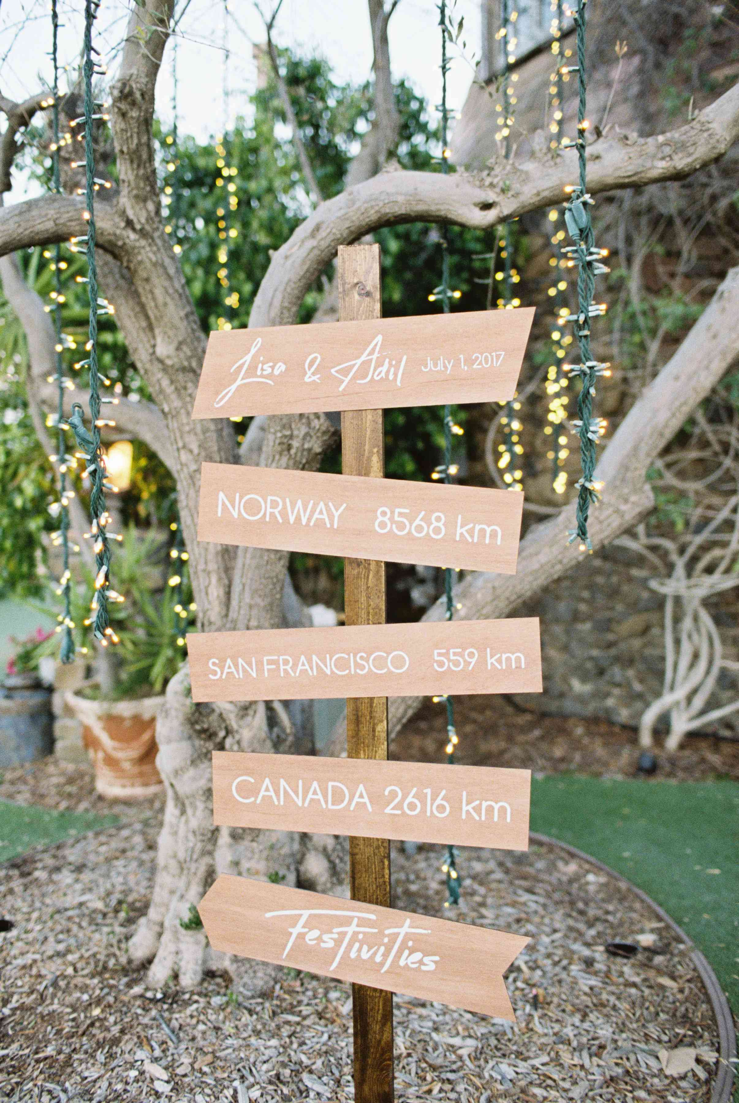 <p>Wedding Signs</p>