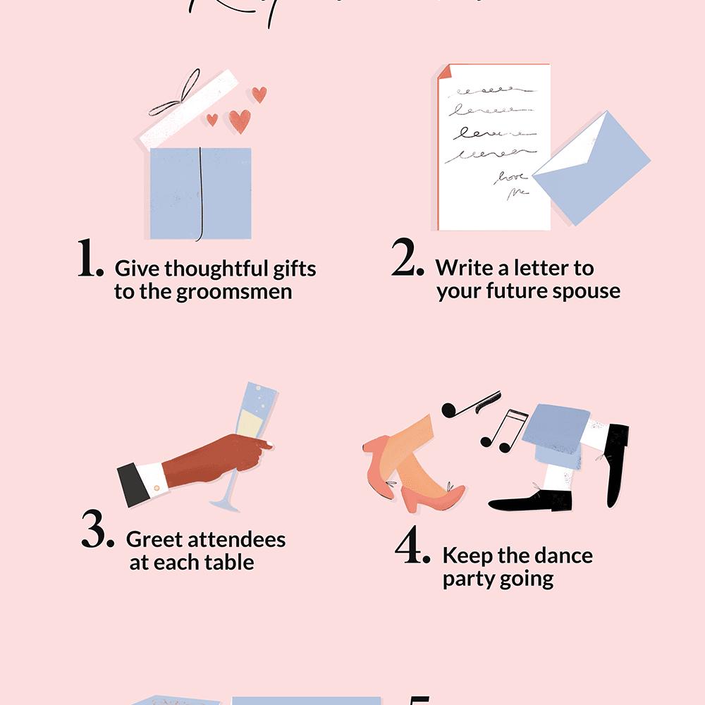 groom responsibilities
