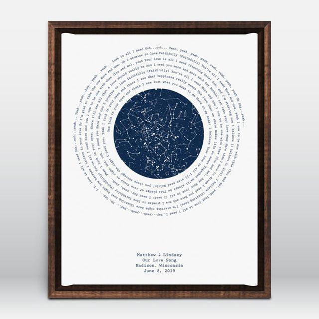 First Dance Song Lyric Custom Print