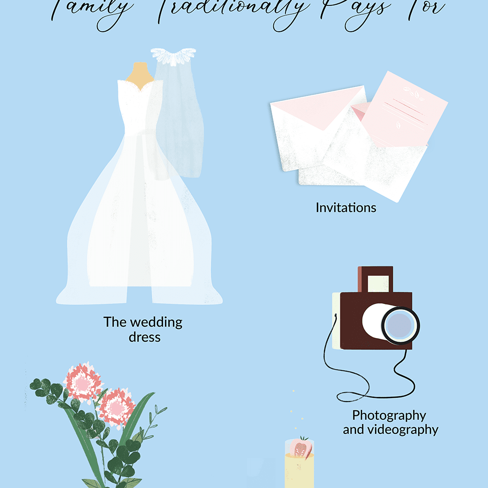 What the Bride's Family Traditionally Pays For