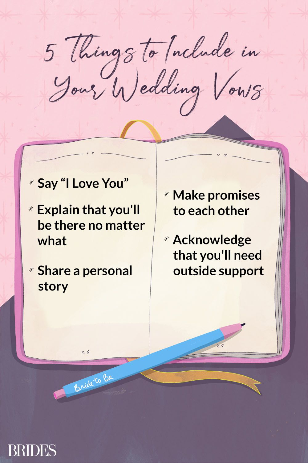 how to write your own wedding vows examples tips and advice