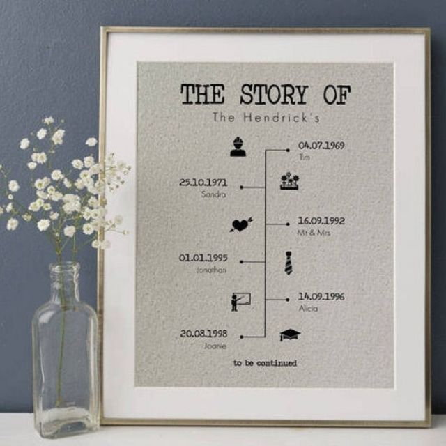 Bee Happy Art, The Story of Us Timeline Print