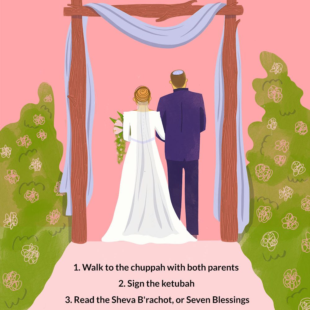 9 Jewish Wedding Traditions and Rituals You Need to Know