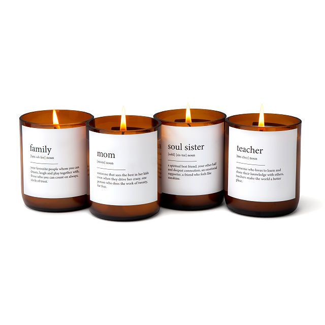 Sentiment Candles