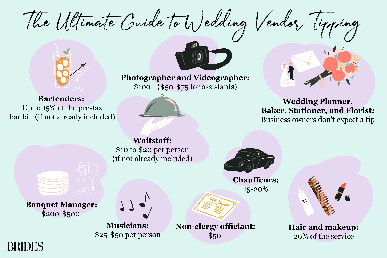 Wedding Vendor Tipping Guide