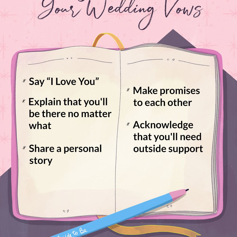 Story Tips For Creating Wedding Website: How To Write Your Own Wedding Vows: Examples, Tips, And Advice
