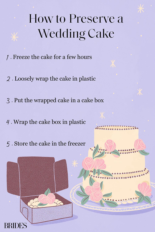 How to Preserve a Wedding Cake