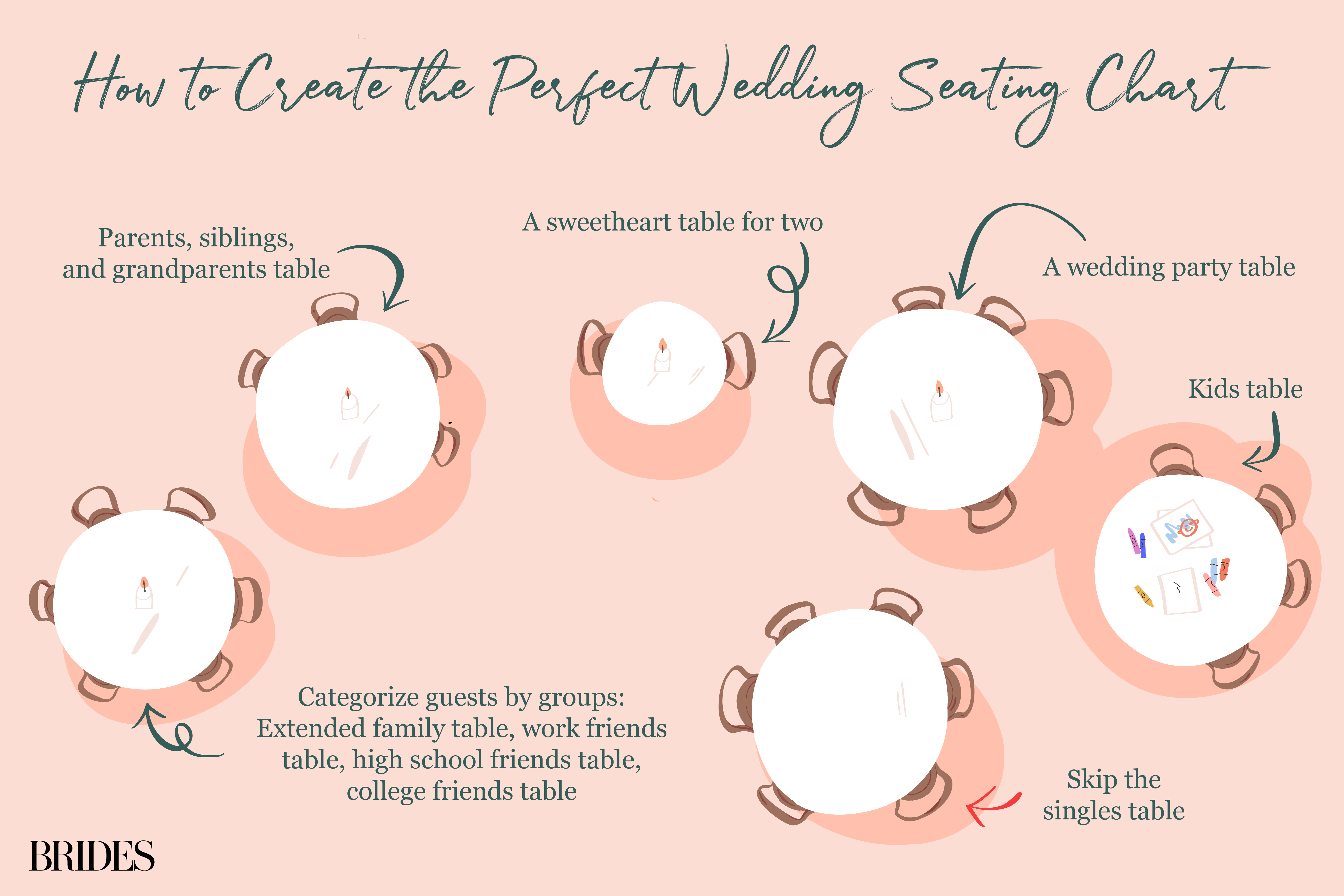 12 Tips for Designing the Ultimate Wedding Seating Chart