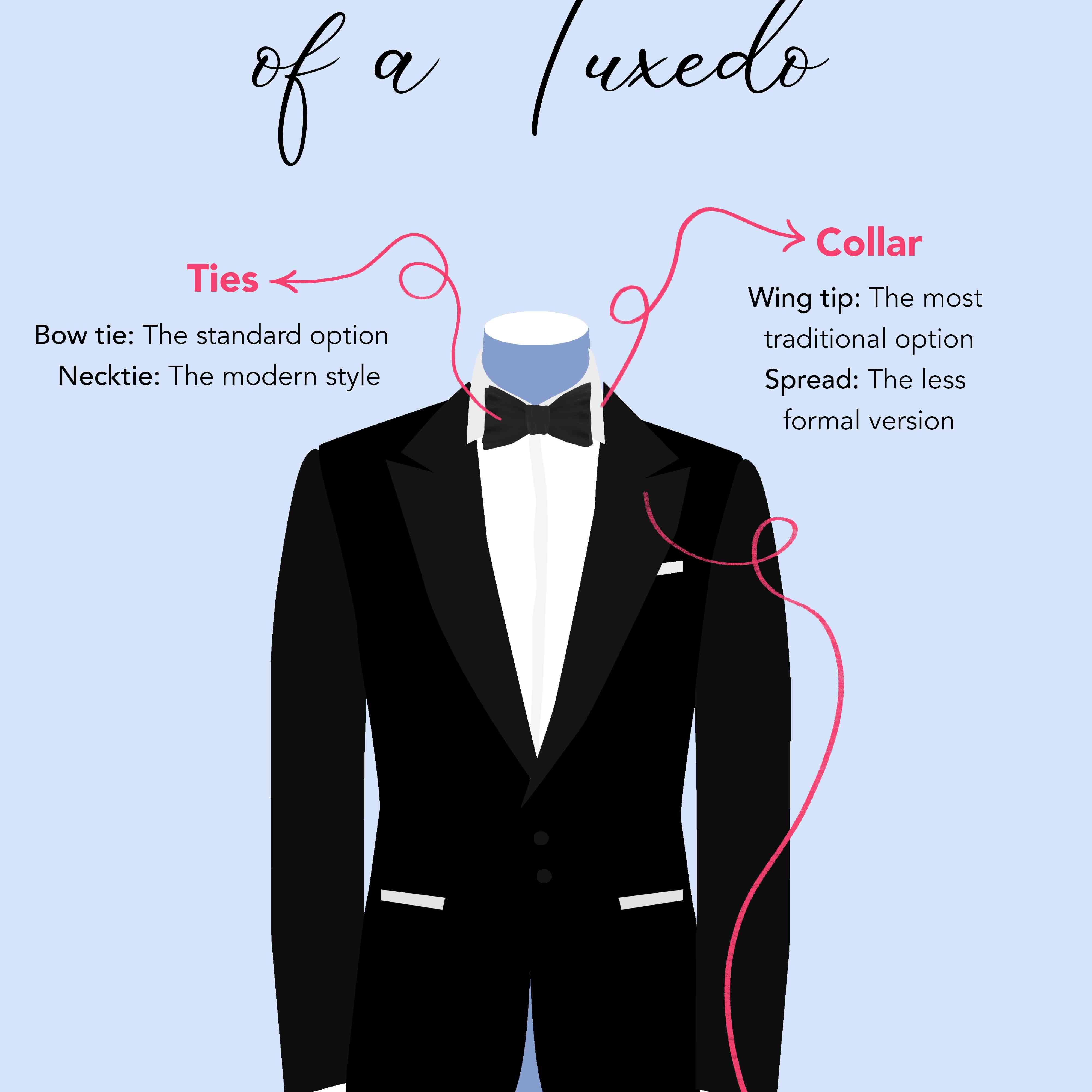 elements of a tuxedo