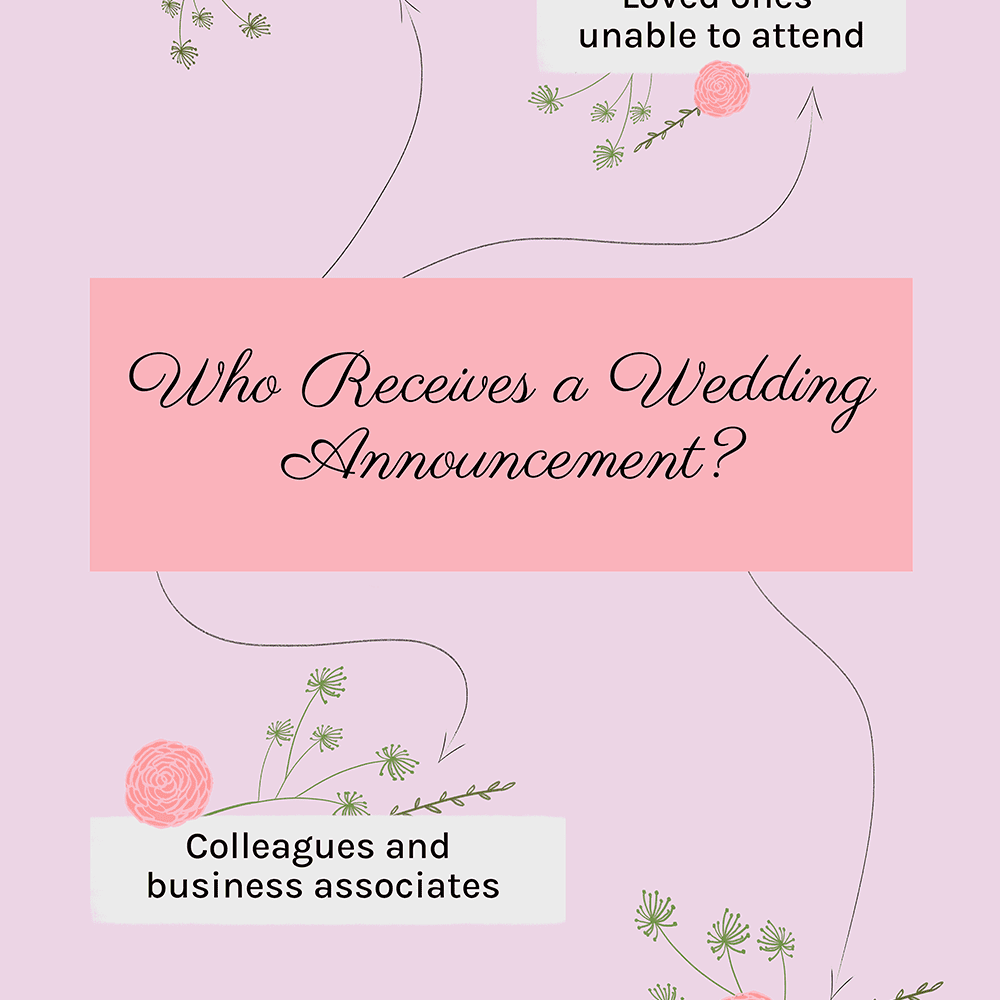 Everything You Need To Know About Wedding Announcements