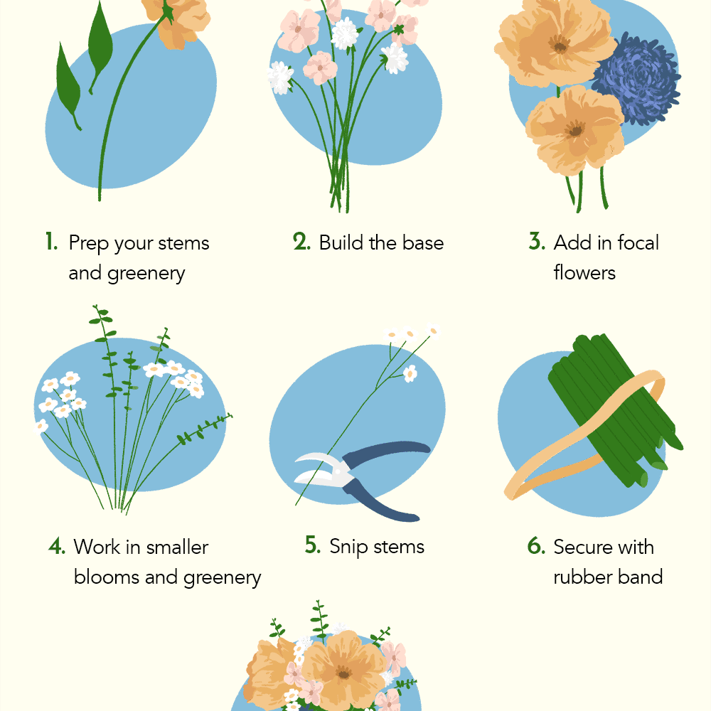 how to assemble your own wedding bouquet
