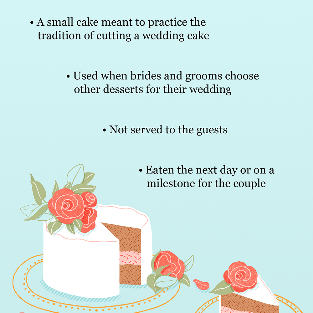 What Is a Cutting Cake