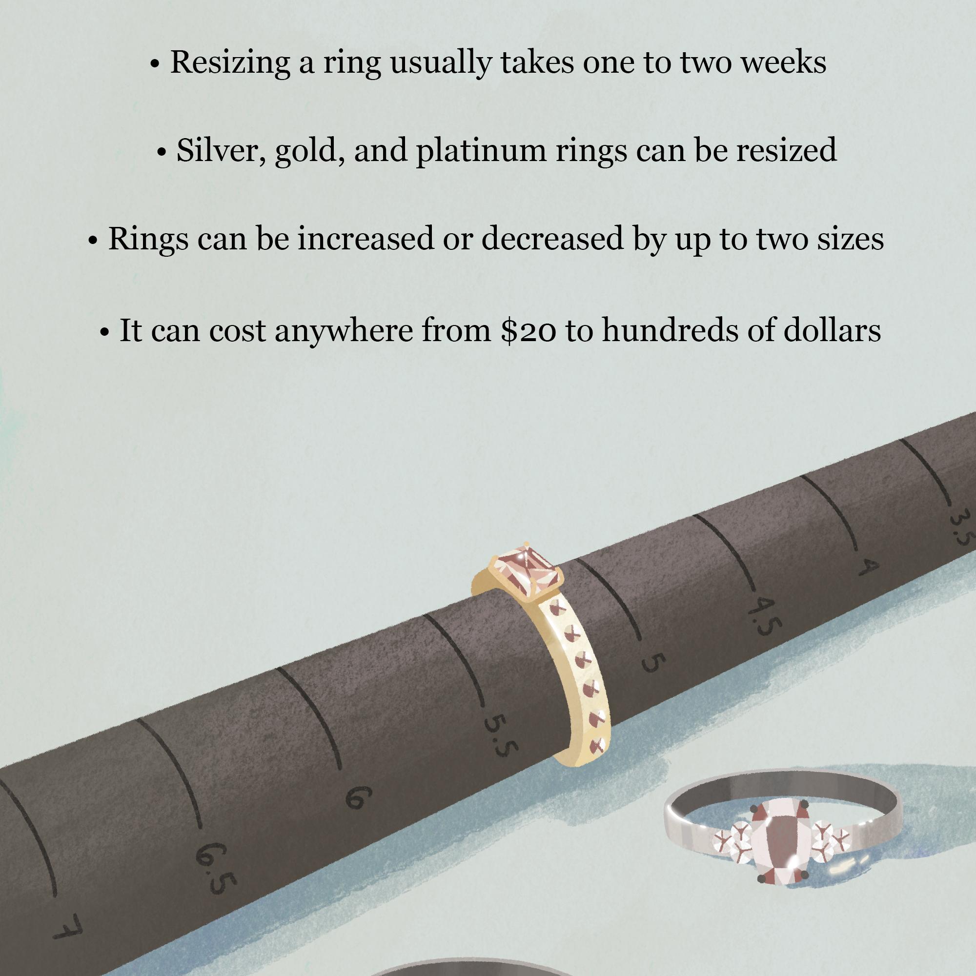 Re sizing ring