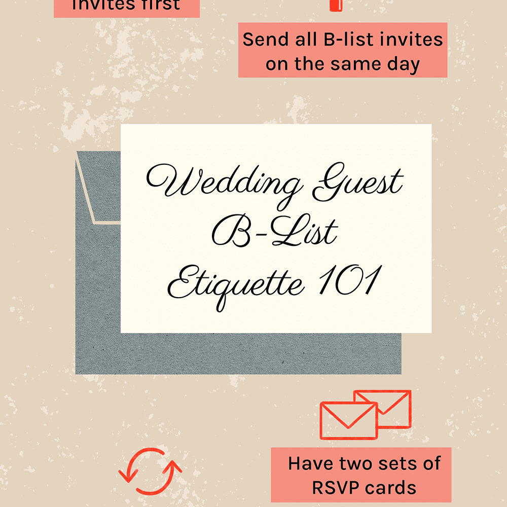 wedding guest b list etiquette