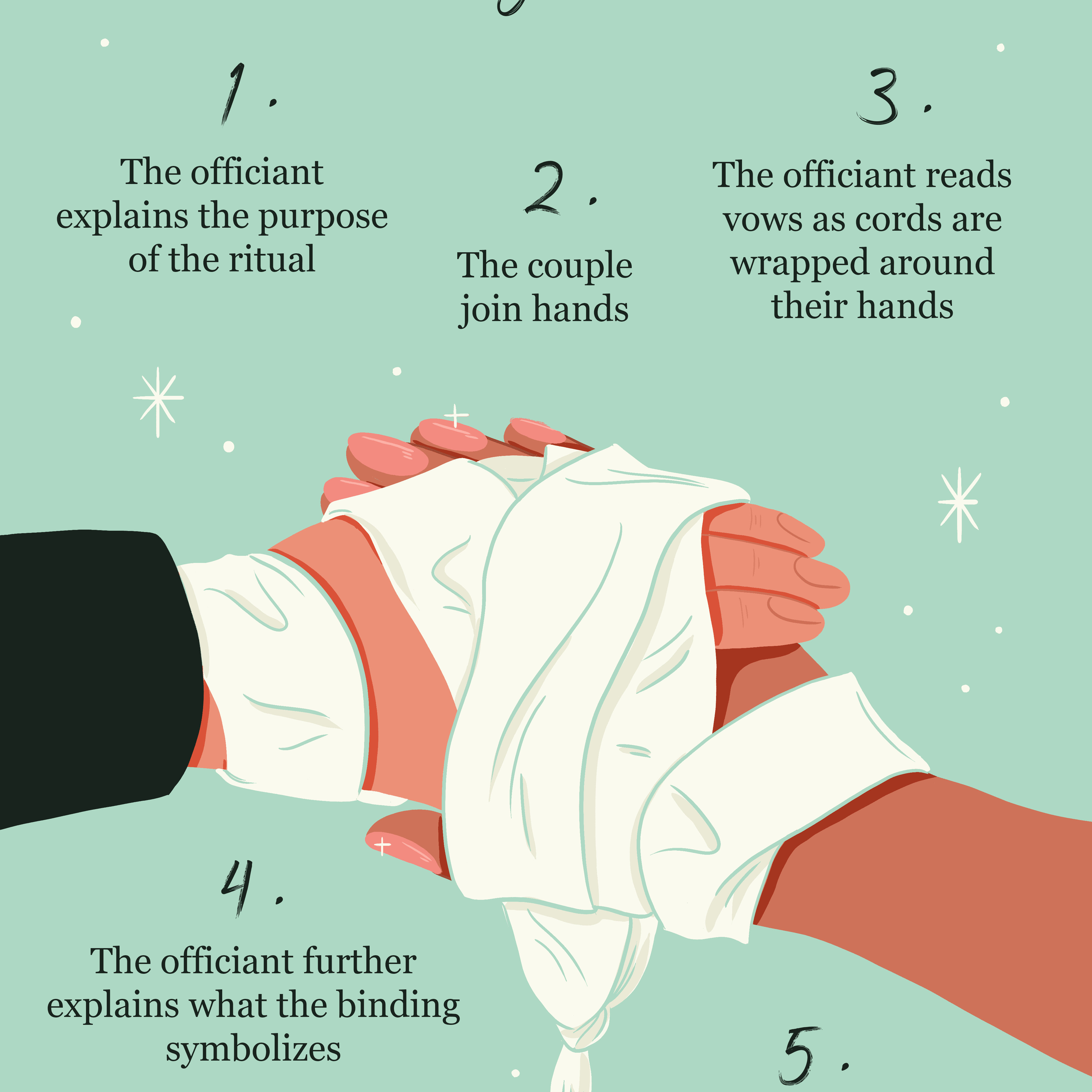 Handfasting Ceremony: Everything You Need To Know About