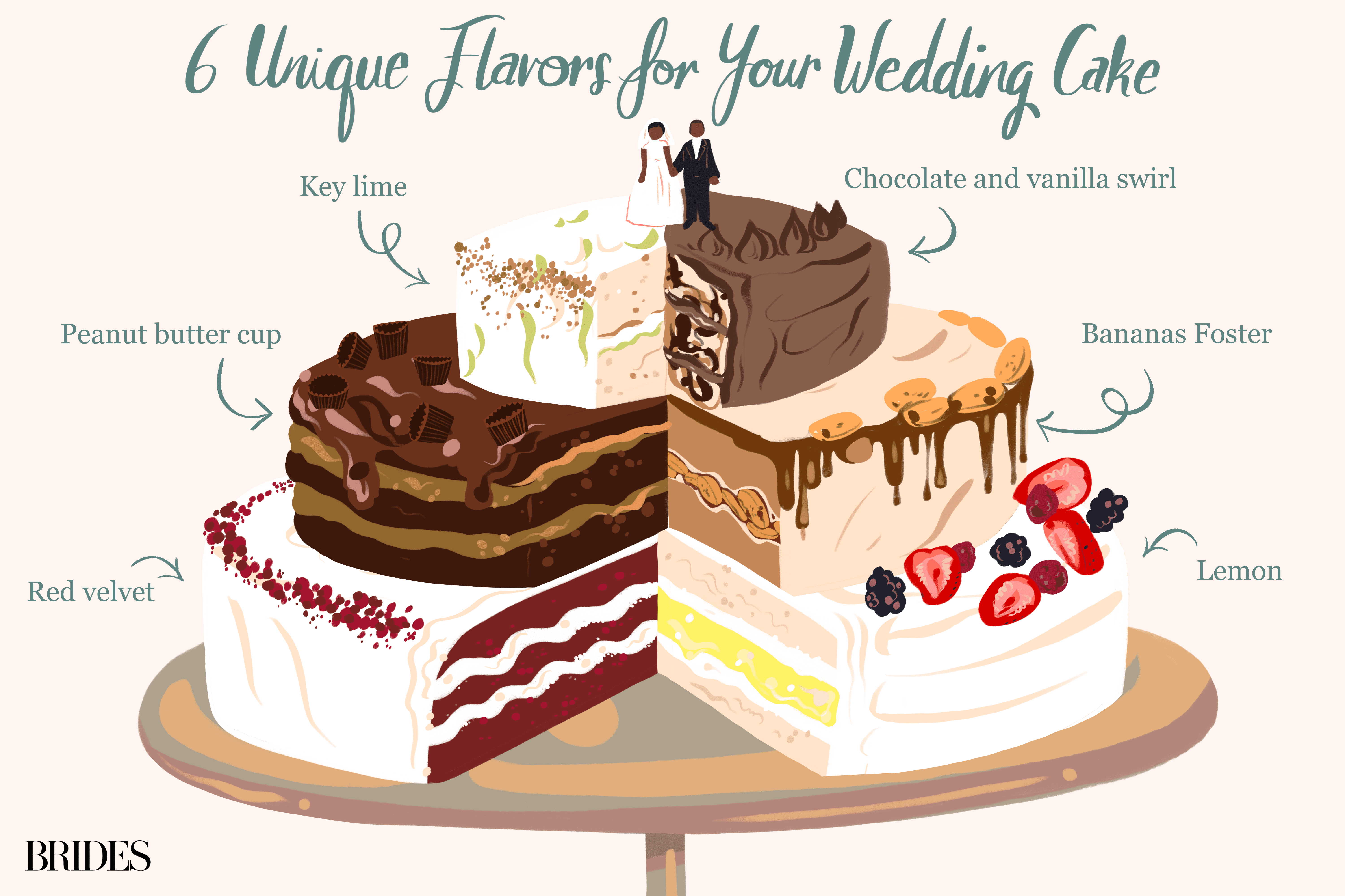 Wondrous 15 Unique Wedding Cake Flavors That Go Far Beyond Vanilla Personalised Birthday Cards Bromeletsinfo